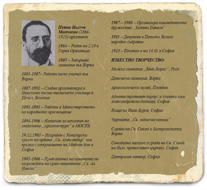 арх. Петко Момчилов